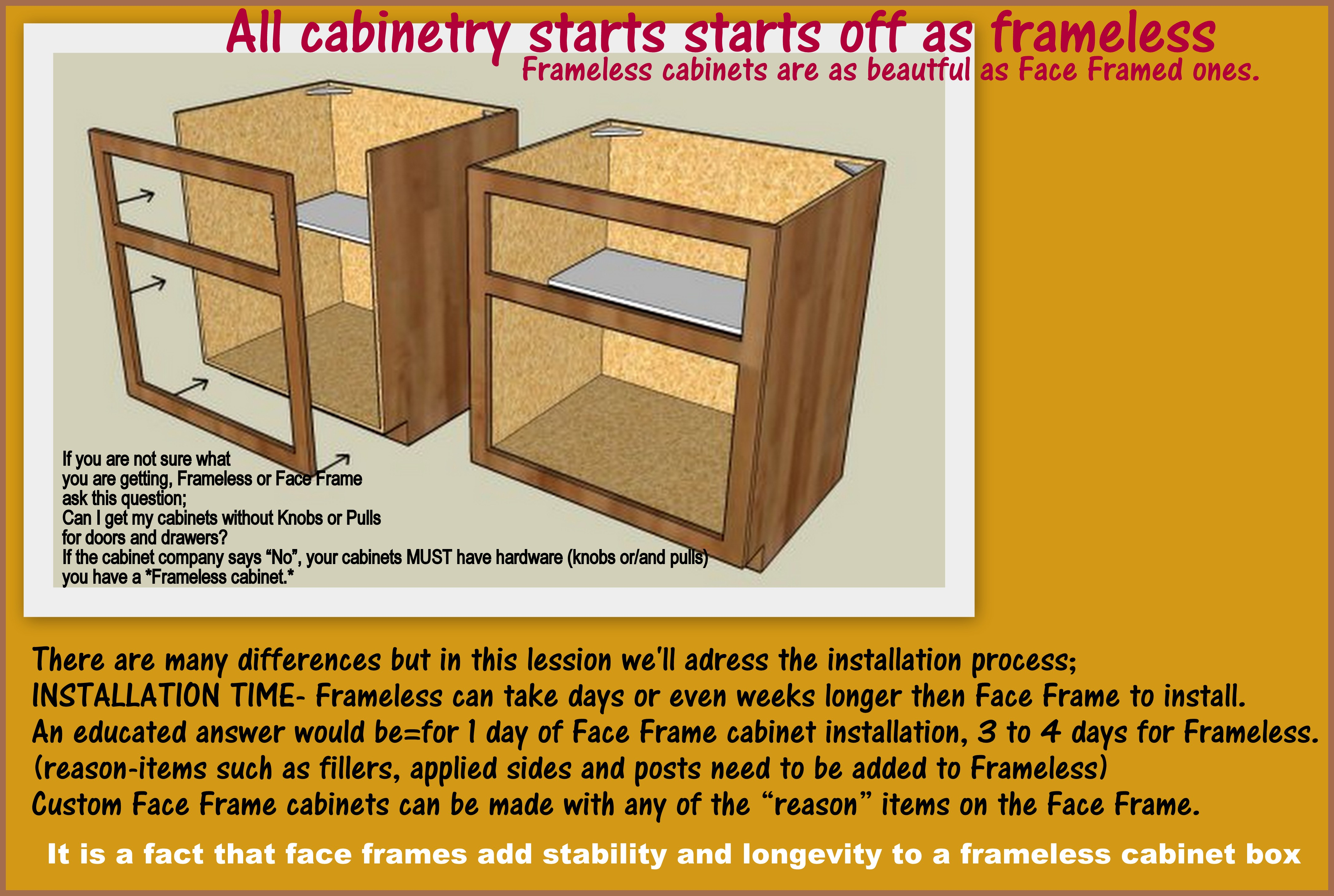 Contemporary Cabinet Face Frames Images - Framed Art Ideas ...