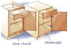 Face Frame versus Frameless Cabinets