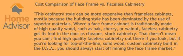 custom cabinet cost & estimate guide
